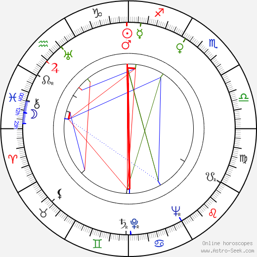 Fred Coe astro natal birth chart, Fred Coe horoscope, astrology