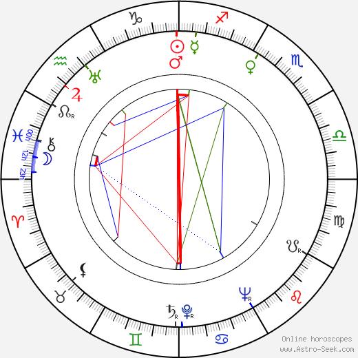 Fred Coe birth chart, Fred Coe astro natal horoscope, astrology