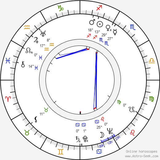Niilo Tarvajärvi birth chart, biography, wikipedia 2019, 2020
