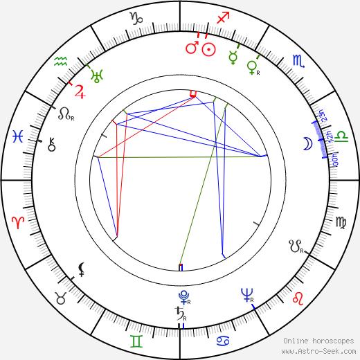 Патрик О'Брайан Patrick O'Brian день рождения гороскоп, Patrick O'Brian Натальная карта онлайн