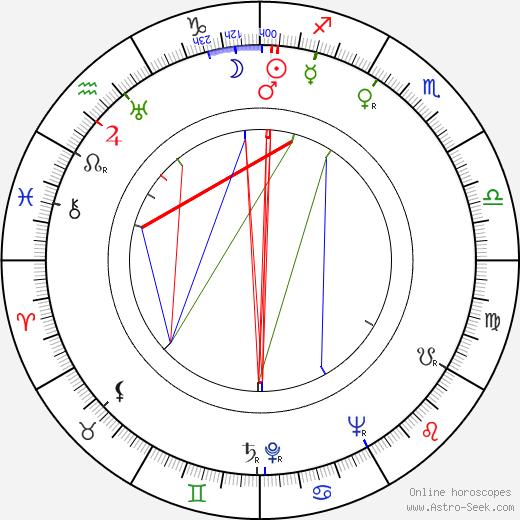 Raymond Fernandez birth chart, Raymond Fernandez astro natal horoscope, astrology