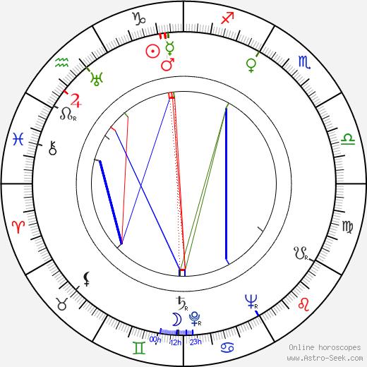 Robert Gunner astro natal birth chart, Robert Gunner horoscope, astrology