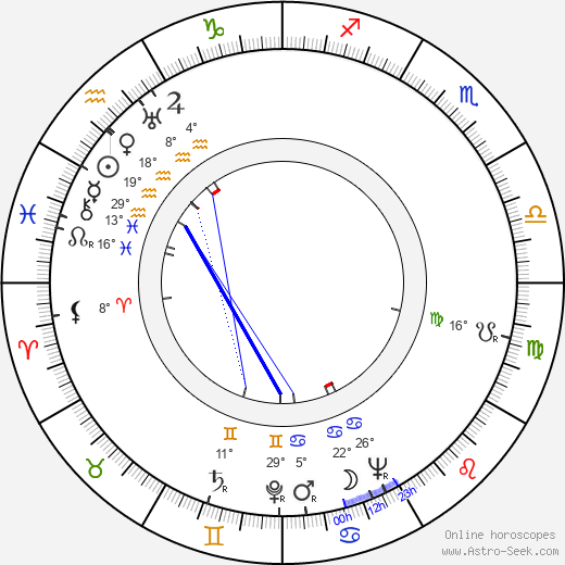 Annette Robyns birth chart, biography, wikipedia 2020, 2021
