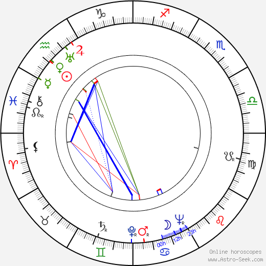 Annette Robyns birth chart, Annette Robyns astro natal horoscope, astrology