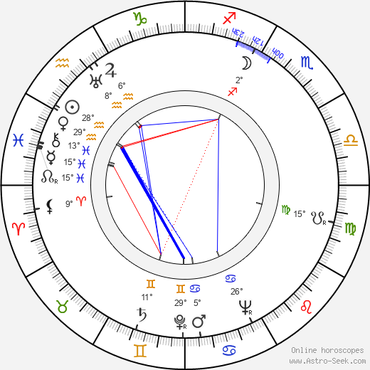 Arthur Kennedy birth chart, biography, wikipedia 2019, 2020