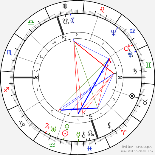 Marcel Gili astro natal birth chart, Marcel Gili horoscope, astrology