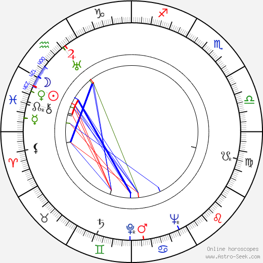 Ralph Erskine astro natal birth chart, Ralph Erskine horoscope, astrology