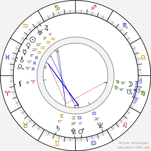 Rut Hillarp birth chart, biography, wikipedia 2018, 2019