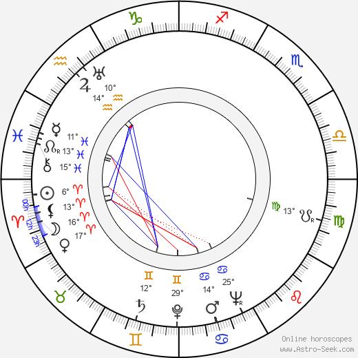 Budd Schulberg birth chart, biography, wikipedia 2018, 2019