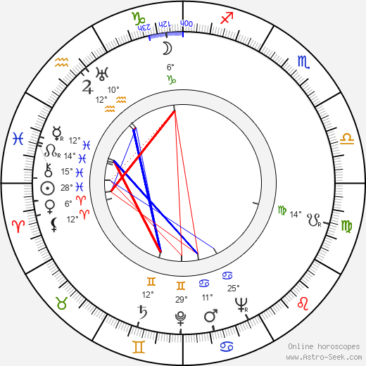 Fred Clark birth chart, biography, wikipedia 2017, 2018
