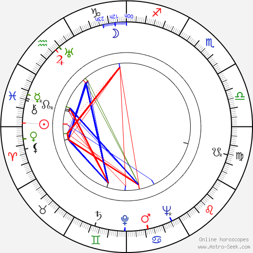 Fred Clark astro natal birth chart, Fred Clark horoscope, astrology