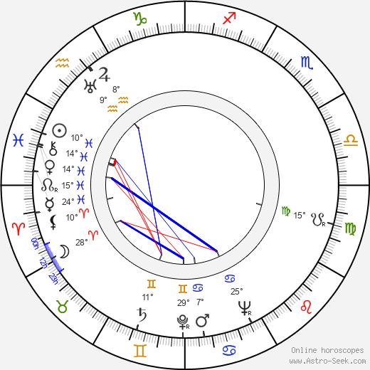 Gil Doud birth chart, biography, wikipedia 2019, 2020