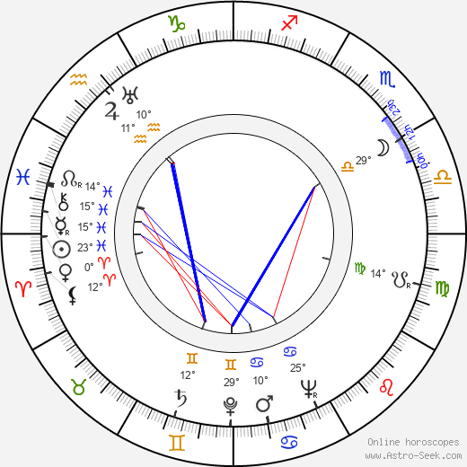 Harriet Medin birth chart, biography, wikipedia 2020, 2021