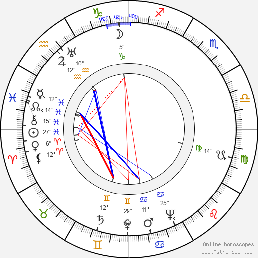 Iris Kähäri birth chart, biography, wikipedia 2017, 2018