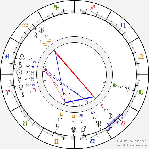 Jean Champion birth chart, biography, wikipedia 2020, 2021