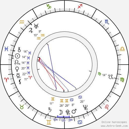 Kirill Kondrashin birth chart, biography, wikipedia 2019, 2020