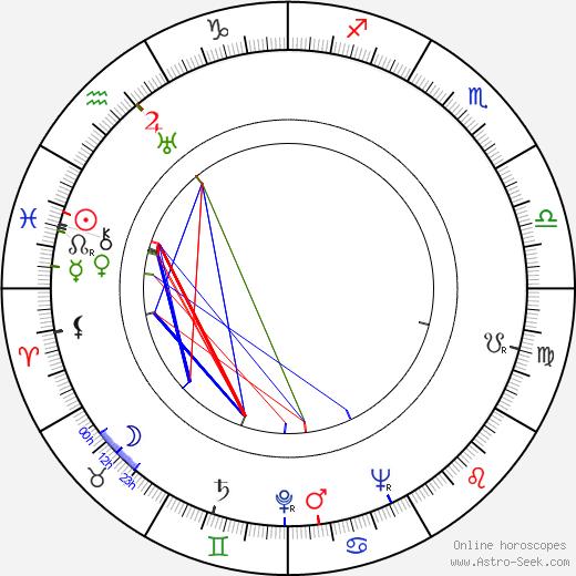 Martin Ritt tema natale, oroscopo, Martin Ritt oroscopi gratuiti, astrologia
