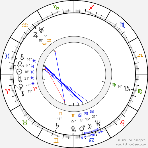 Morton DaCosta birth chart, biography, wikipedia 2017, 2018