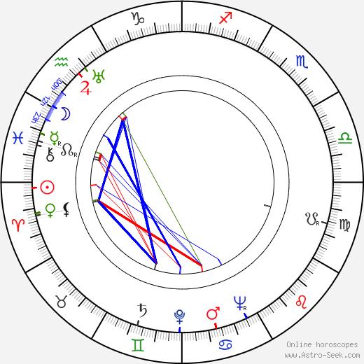 Nedrick Young tema natale, oroscopo, Nedrick Young oroscopi gratuiti, astrologia