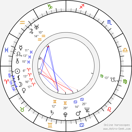 Richard Denning birth chart, biography, wikipedia 2020, 2021