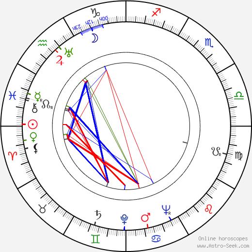 Wendell Corey tema natale, oroscopo, Wendell Corey oroscopi gratuiti, astrologia