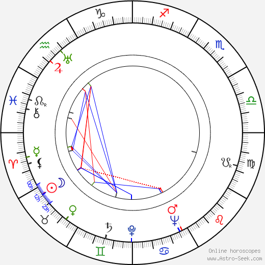 Andor Dárday astro natal birth chart, Andor Dárday horoscope, astrology