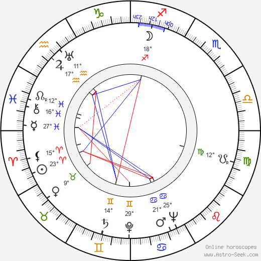 Arnold Perl birth chart, biography, wikipedia 2019, 2020