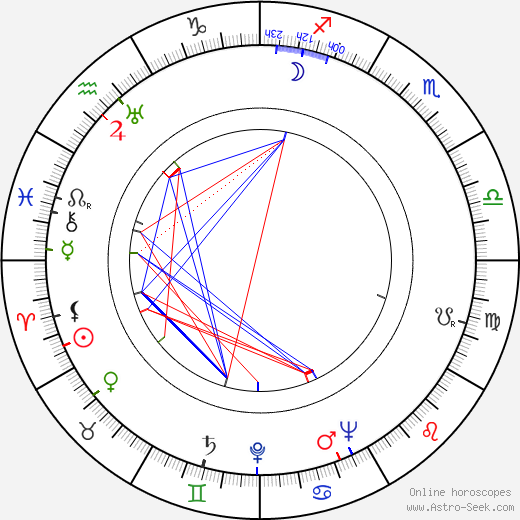 Arnold Perl astro natal birth chart, Arnold Perl horoscope, astrology