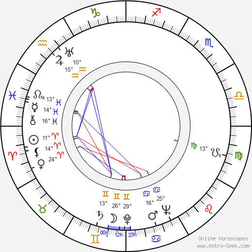 Gilbert Taylor birth chart, biography, wikipedia 2018, 2019