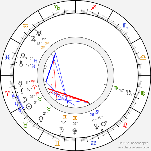 Larry J. Blake birth chart, biography, wikipedia 2019, 2020