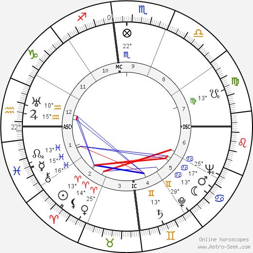 Marguerite Duras Биография в Википедии 2020, 2021