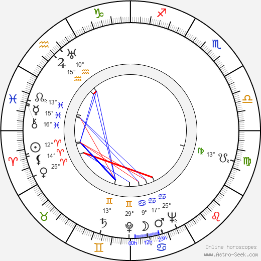 Mary Kerridge birth chart, biography, wikipedia 2019, 2020