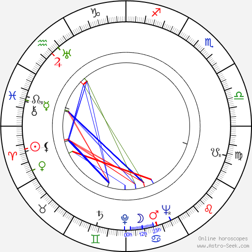 Mary Kerridge astro natal birth chart, Mary Kerridge horoscope, astrology