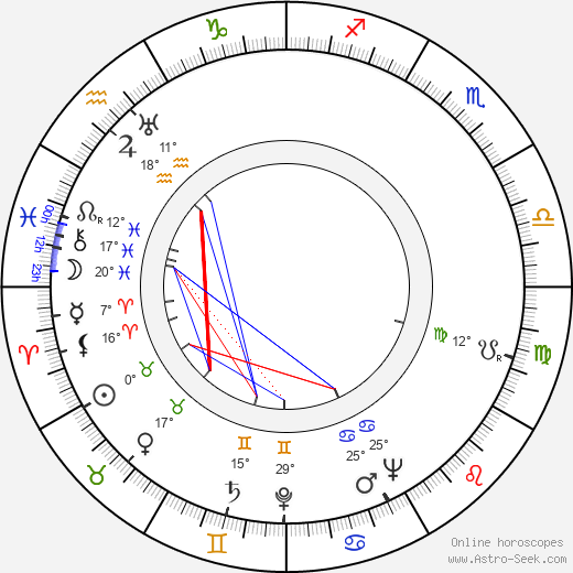 Norman Panama birth chart, biography, wikipedia 2019, 2020