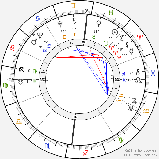 Sally de Jong birth chart, biography, wikipedia 2018, 2019