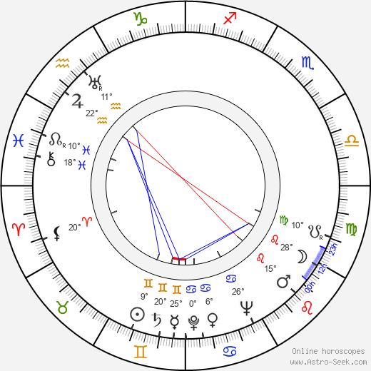 Jay Williams birth chart, biography, wikipedia 2019, 2020