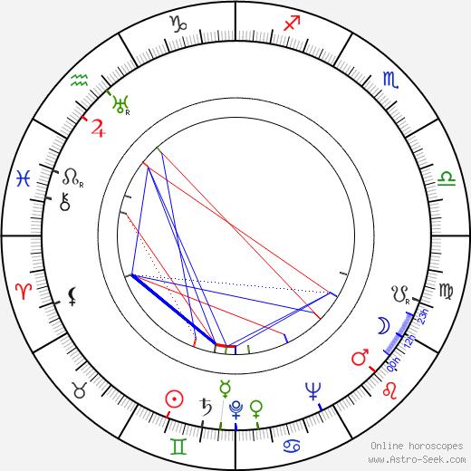Jay Williams birth chart, Jay Williams astro natal horoscope, astrology