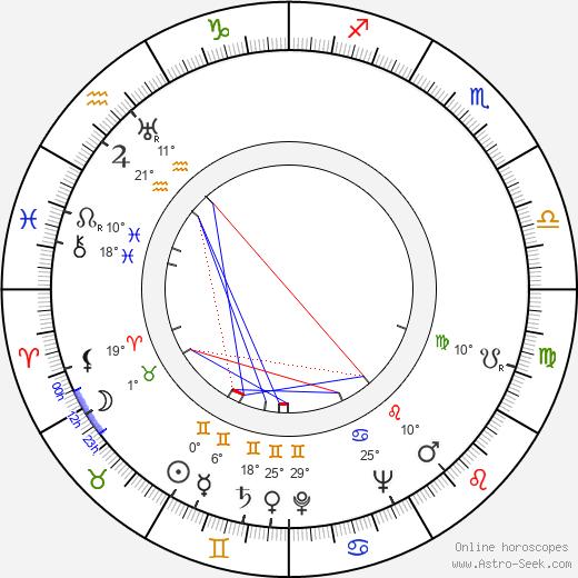Joy Batchelor birth chart, biography, wikipedia 2020, 2021