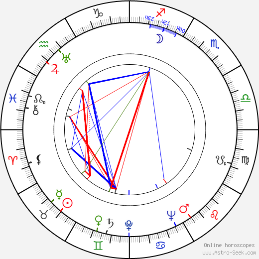 Margit Tirkkonen astro natal birth chart, Margit Tirkkonen horoscope, astrology