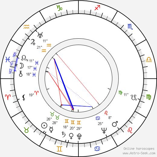 Robert J. Wilke birth chart, biography, wikipedia 2019, 2020