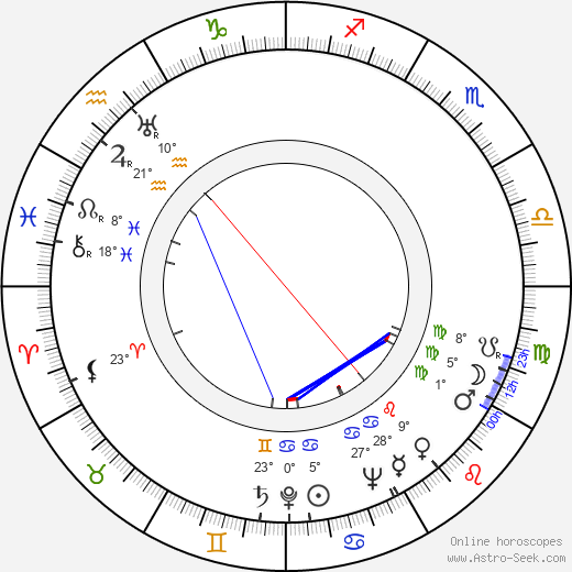 Aribert Heim birth chart, biography, wikipedia 2018, 2019