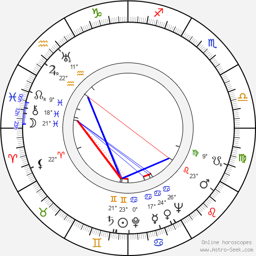 Béďa Pražský birth chart, biography, wikipedia 2018, 2019