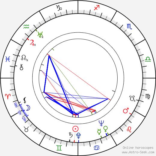 E. G. Marshall astro natal birth chart, E. G. Marshall horoscope, astrology