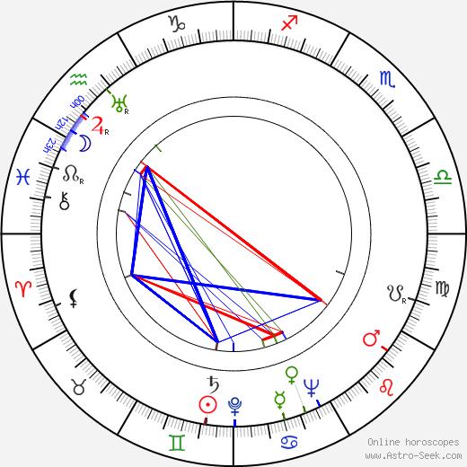Filippo Walter Ratti tema natale, oroscopo, Filippo Walter Ratti oroscopi gratuiti, astrologia