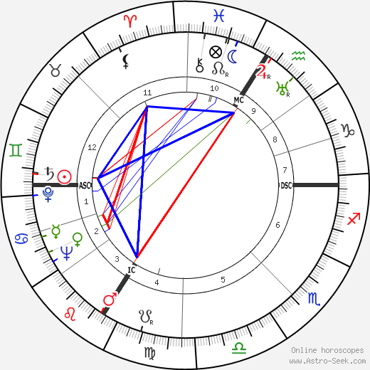 Gisèle Casadesus astro natal birth chart, Gisèle Casadesus horoscope, astrology