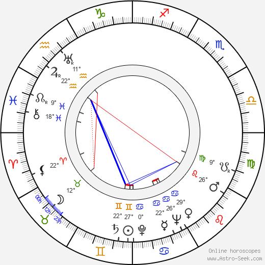 Harry Lauter birth chart, biography, wikipedia 2020, 2021