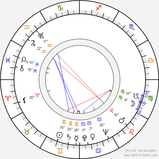 Kati Aspelin birth chart, biography, wikipedia 2019, 2020