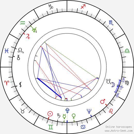 Kati Aspelin astro natal birth chart, Kati Aspelin horoscope, astrology