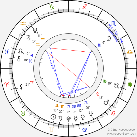 Rose Hill birth chart, biography, wikipedia 2019, 2020
