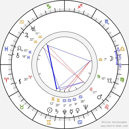 Roy Glenn birth chart, biography, wikipedia 2020, 2021